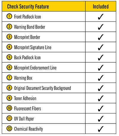 Laser check security features
